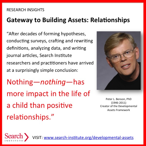 Gateway to building Assets: Relationships