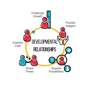 developmental relationships framework