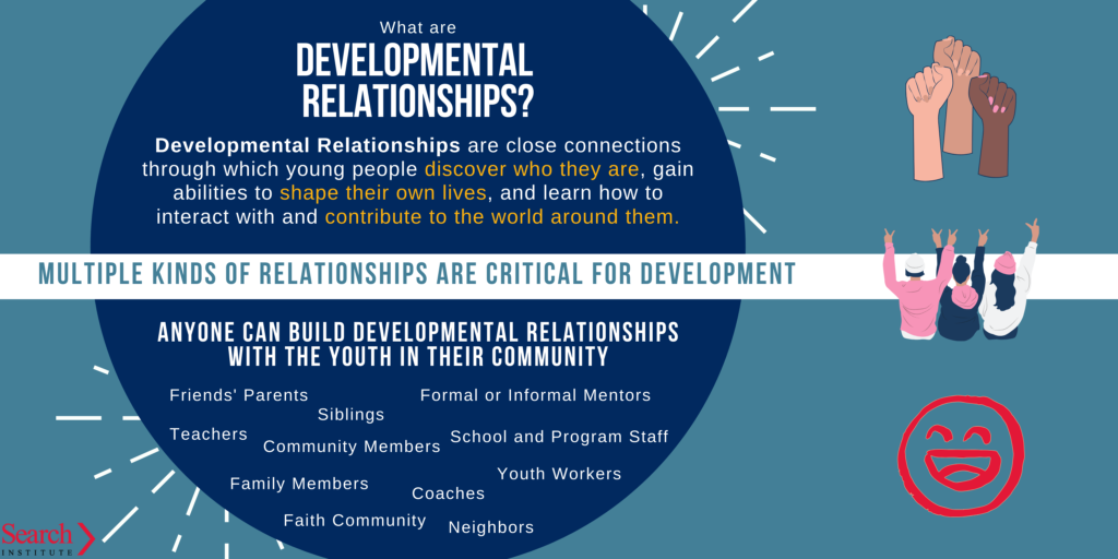 LGBTQ youth relationships
